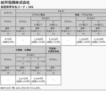 テレビ回収料金-5.JPG